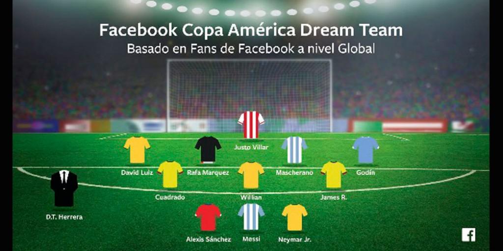 multi-facebook-copa-america