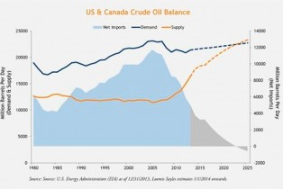 Precios del petróleo: 4 factores que hay que observar a medida que Irán incrementa las exportaciones de energía