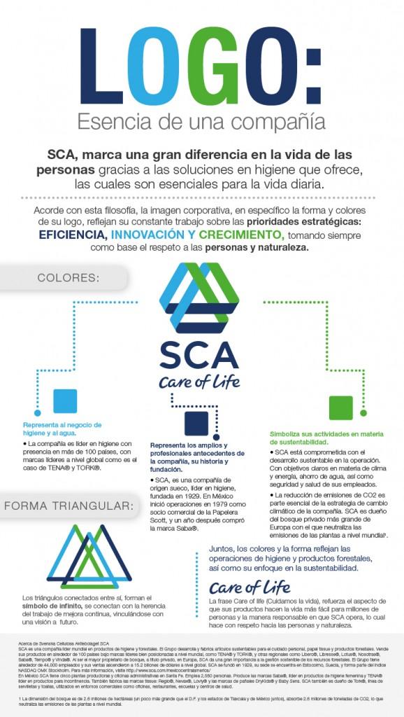 INFOGRAFIAlogo SCA