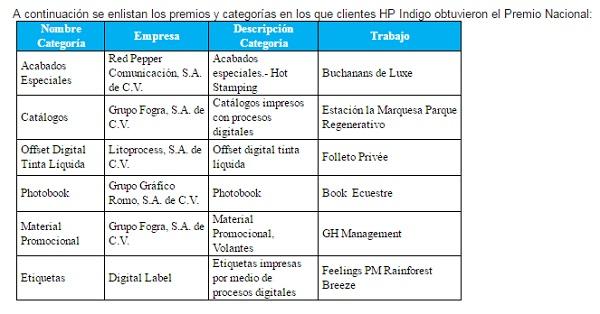interna hp