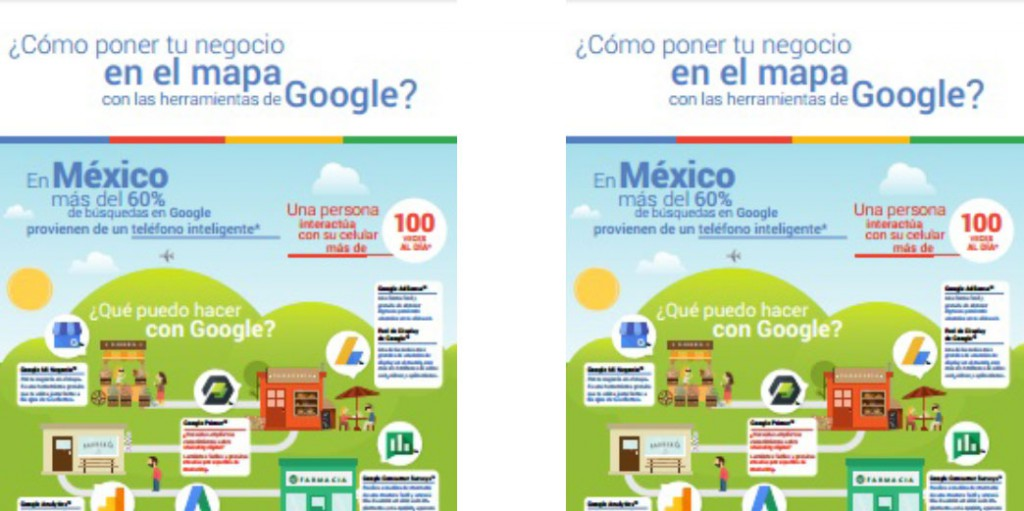 multi-infografia