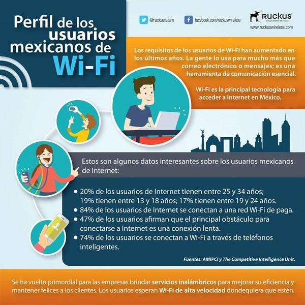 interna wi-fi