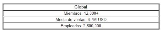 interna global 1