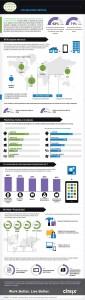 Estrategia Movilidad Empresarial_Citrix