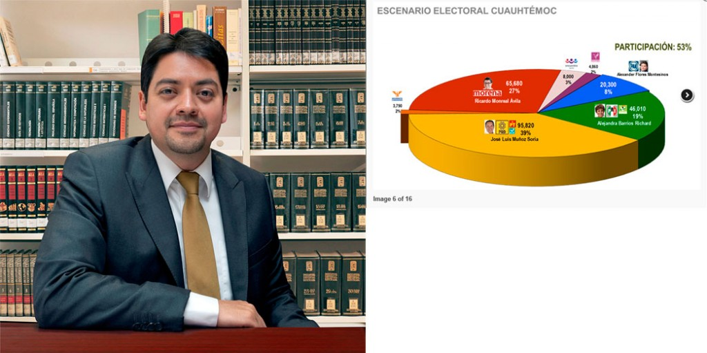 multi-candidato