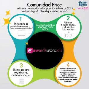 price interna