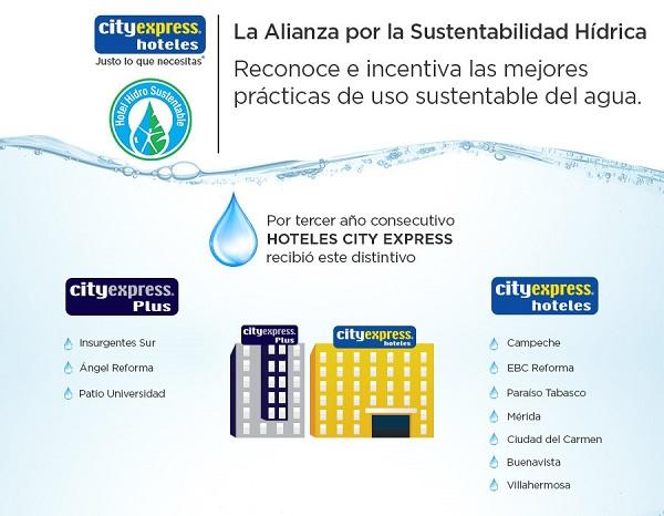 interna hoteles city