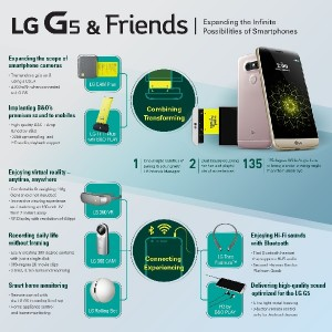 interna LG 4