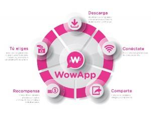 interna app