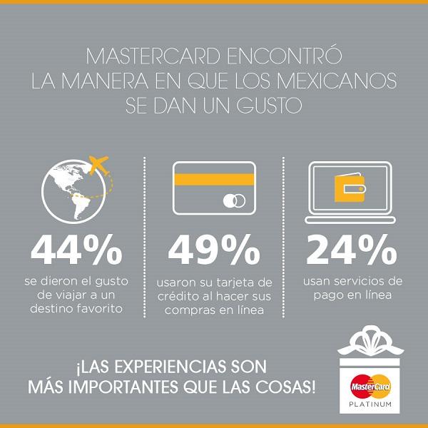 interna mastercard