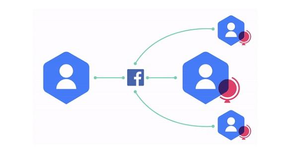 interna-facebook-1