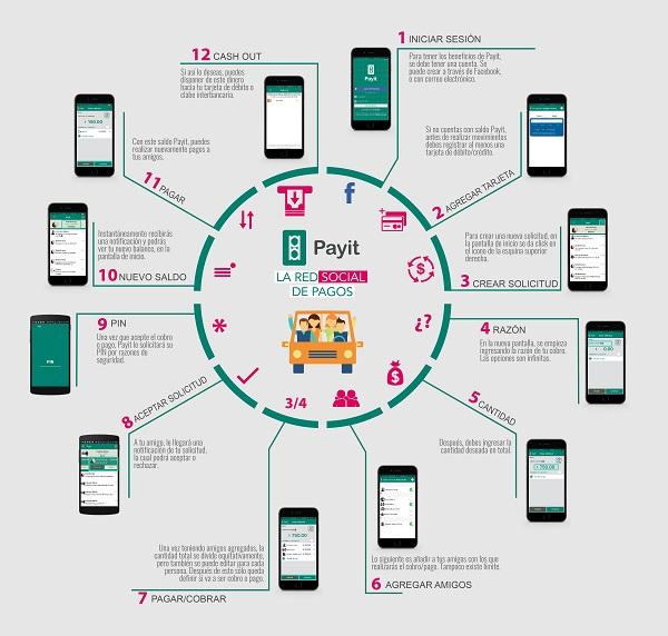 interna-app-1