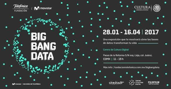 interna-big-data